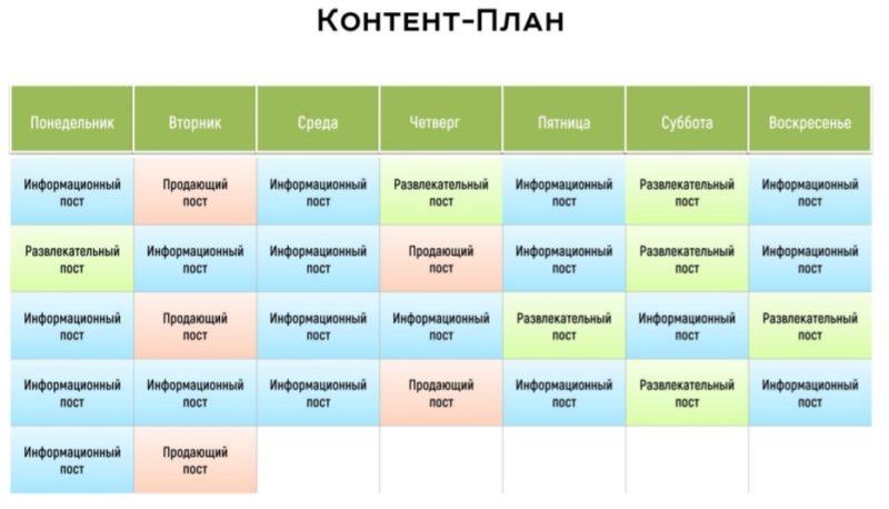 Разработка плана