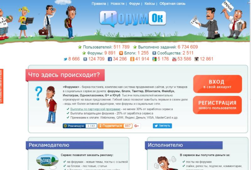 Сайт forumok.com