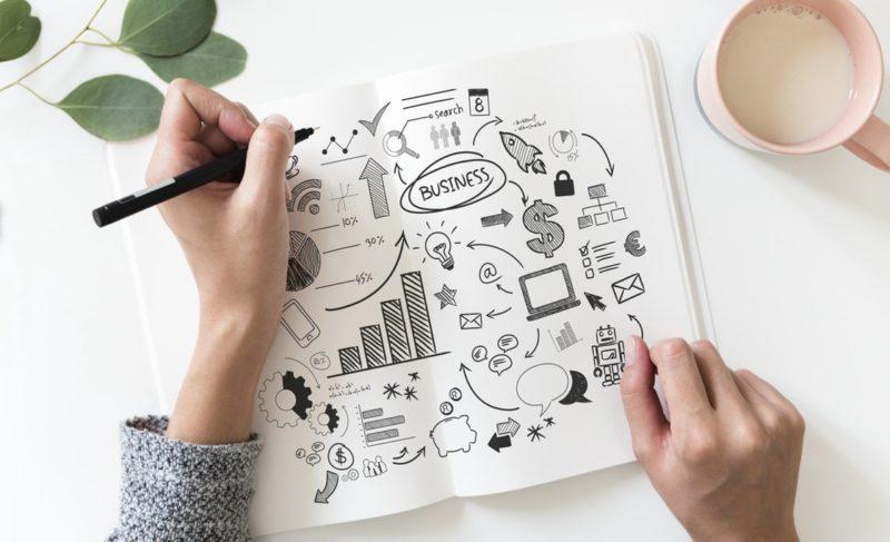 План бизнес идеи